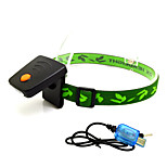 Mini Intelligent IR Sensor Portable LED Headlamp Headlight Hands-free Flashlight Cap Light Built-in lithium-ion Battery/USB Charger