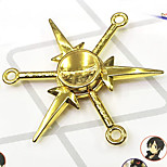 Fidget Spinner Inspired by Naruto Naruto Uzumaki Anime Cosplay Accessories Chrome 7CM