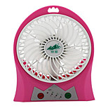 Creative Handheld 4 Inch Small Fan USB Charging Mini Fan/18650USB