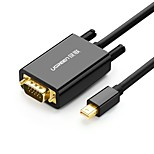 UGREEN Mini Displayport Кабель-переходник, Mini Displayport to VGA Кабель-переходник Male - Male 1.5M (5Ft)