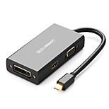 UGREEN Mini Displayport Адаптер, Mini Displayport to HDMI 1.4 DVI VGA Адаптер Male - Female