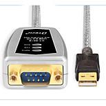 USB 2.0 Адаптер, USB 2.0 to RS422 RS485 Адаптер Male - Male 1.8M (6 футов)