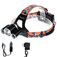 פנסי ראש LED 5000 Lumens 4 מצב Cree XP-G R5 Cree XM-L T6 18650 גודל קומפקטי