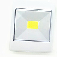 Night Light-3W-BatteryEasy Carrying - Easy Carrying
