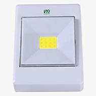 Night Light LED-3W