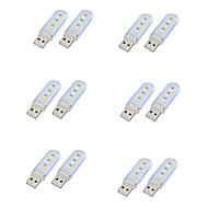 Φανάρια & Φώτα Σκηνής LED νύχτα φως Φώτα USB-1.5W-DC Διακοσμητικό Εύκολη μεταφορά - Διακοσμητικό Εύκολη μεταφορά