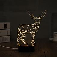 LED νύχτα φως Φώτα USB Διακοσμητικός φωτισμός-0.5W-USB Διακοσμητικό - Διακοσμητικό