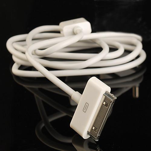 Зарядный набор 5-в-1 (авто адаптер/дорожный адаптер/стерео наушники/USB кабель/аудио разветвитель) для iPhone 3G/3GS/4G  429.000