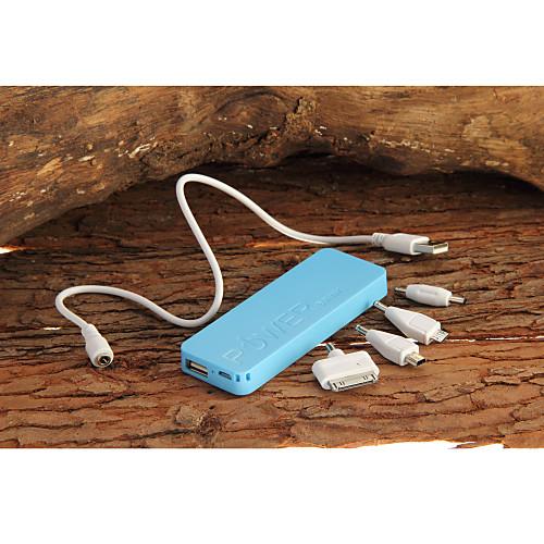 Портативный внешний аккумулятор для IPhone 6/6 Plus / 5 / 5S / Samsung S4 / S5 / Note 2, 6500mAh от MiniInTheBox.com INT
