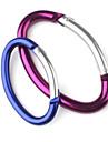 Овальный алюминиевый карабин (разные цвета)