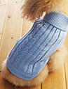 Cat / Dog Sweater Blue Dog Clothes Winter Solid