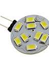 1.5w g4 led spotlight 9 smd 5730 110-120 lm натуральный белый DC 12 v