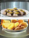 Φούρνος μικροκυμάτων συντήρηση των τροφίμων Φούρνος