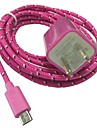 Carregador Fixo Carregador Portátil Para Celular 1 Porta USB Ficha US Vermelho Rosa Rose Verde Azul Laranja Roxo Branco Preto
