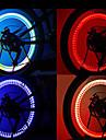 Декоративное освещение ( Синий/Желтый/Зелёный/Розовый , Декоративный ) - 0.5000000000000001