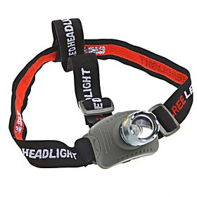160 Lumen CREE Q5 LED Headlamp Zoomable Headlight Flashlight