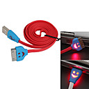 Data Sync and Charging Cable for iPhone4  4S,The New iPad and Samsung Galaxy Tab (Assorted Colors)