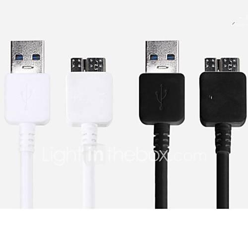 Sincronizzazione USB e cavo di ricarica