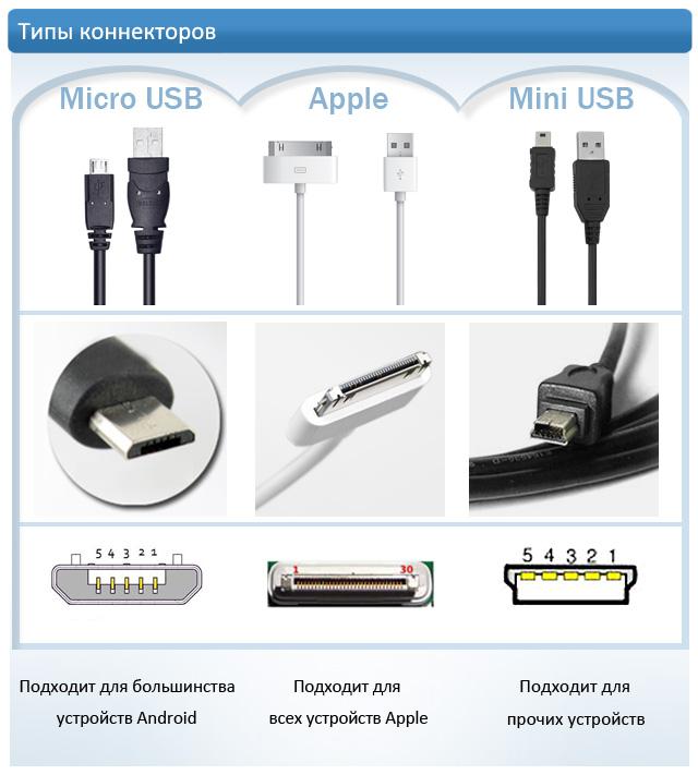13-в-1 USB зарядное устройство автомобиля / адаптеры для мобильных телефонов