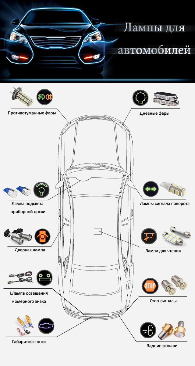 Белая лампа для авто H7 68-SMD LED 5 Вт, 12 В