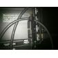 v1.3 HDMI fêmea para micro adaptador macho hdmi 10-p-001