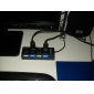 4 Ports USB 2.0 Hi-speed HUB with Switch