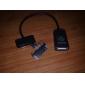USB OTG-kabel till Samsung Galaxy Tab (blandade färger)