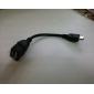 USB A femelle à Mini USB OTG Homme (0,1 M)