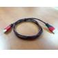 Câble HDMI (1,5 m)