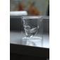 Krystall hodeskalleglass