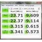 SanDisk 16Go UHS-I U1 / Classe 10 MicroSD/MicroSDHC/MicroSDXC/TFMax Read Speed30MB/S (MB/S)Max Write Speed12MB/S (MB/S)