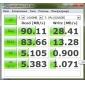 PNY 64GB Class10 MicroSDXC MicroSDHC UHS-1 для карт памяти высокой скорости 90MB / скорость записи